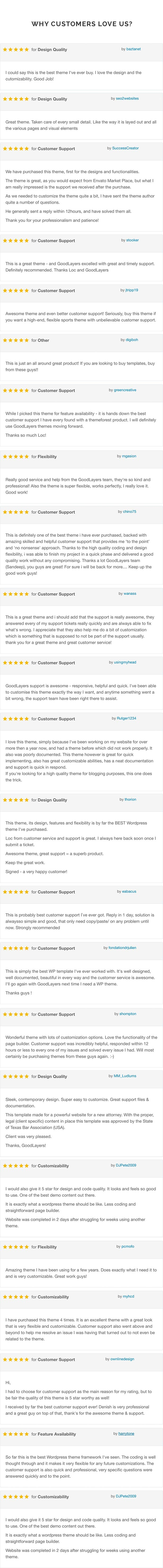 Construction WordPress Theme For Construction & Industrial Company | Real Factory - 5