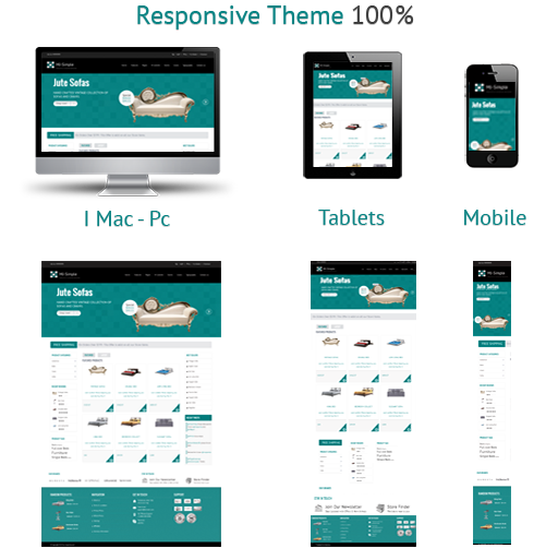 Mobileready-theme-layout
